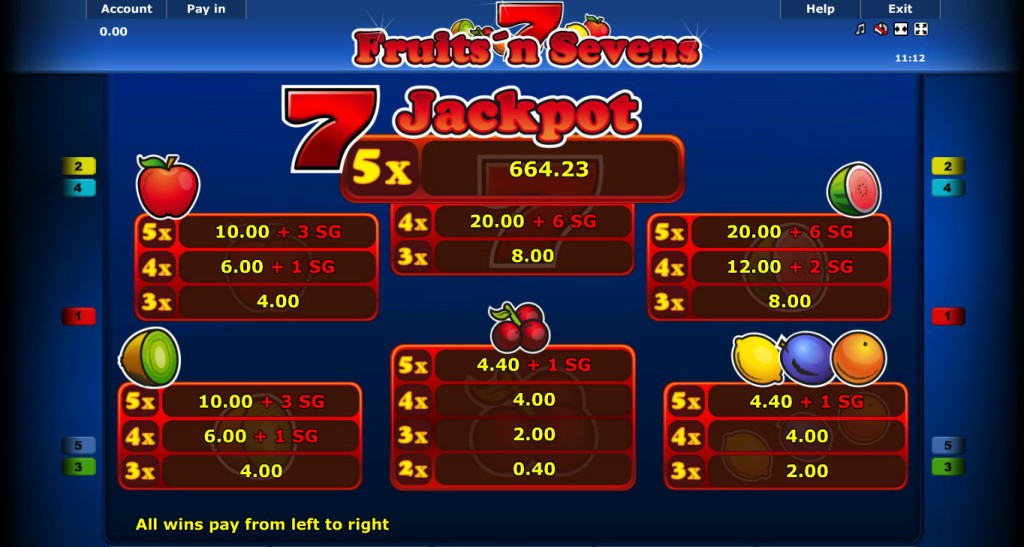 online casino bewertungen kostenlose spiele ohne