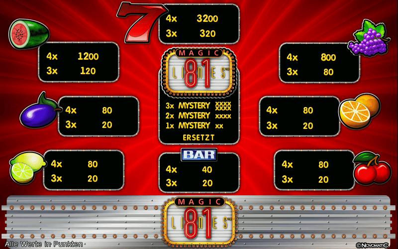 novoline online casino gratis spiele ohne registrierung