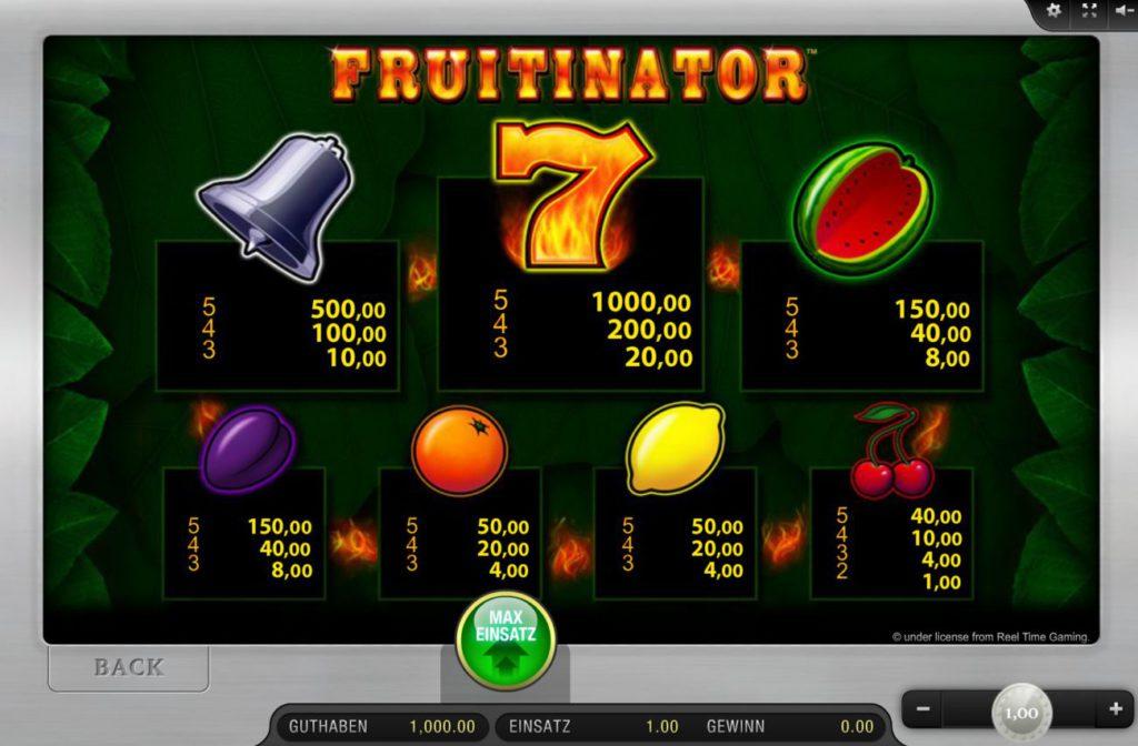 Fruitinator Gewinntabelle auf 1 Euro Einsatz