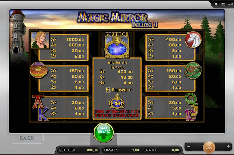 Magic Mirror Deluxe Gewinntabelle Merkur.JPG