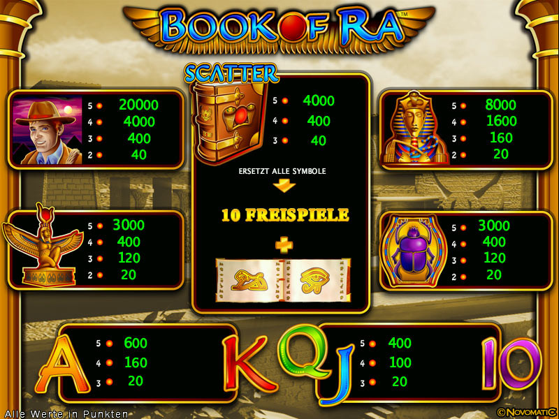 beste online casino forum book of ra 5 bücher