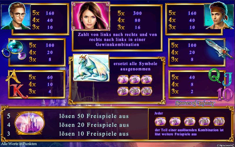 welche ist beste online casino