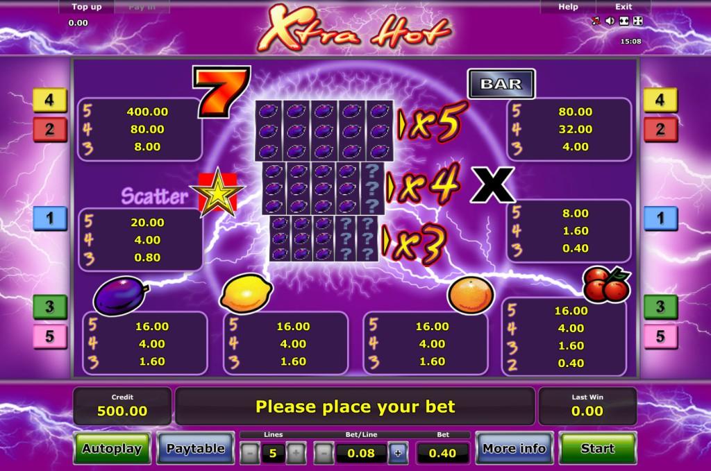 Slot Tipps für Anfänger – so wird das Spiel zum Kinderspiel