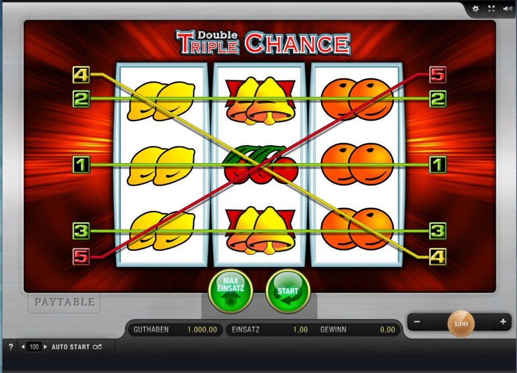 online casino echtgeld bewertungen
