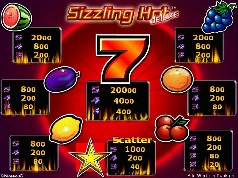 novoline sizzling hot spielen
