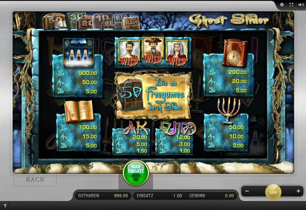Echtgeld Casinos- Spielautomaten Online Spielen mit Echtgeld