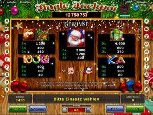 Gewinntabelle bei Jingle Jackpot
