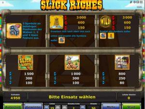 Slick-Riches-Gewinntabelle