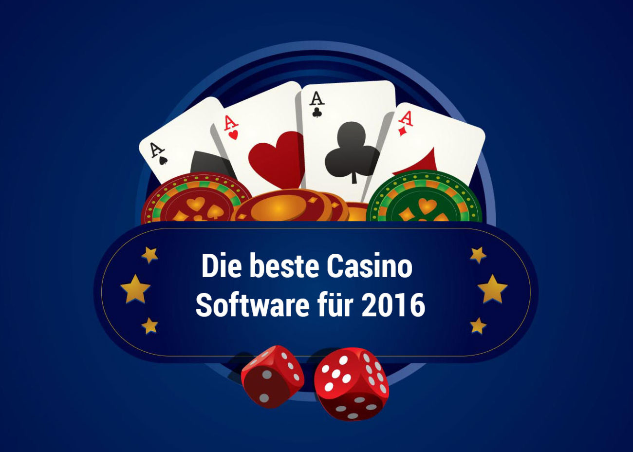 Beste Casino Software 2016