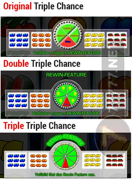 Vergleich-Triple-Chance-Double-Triple-Chance-Triple-Triple-Chance