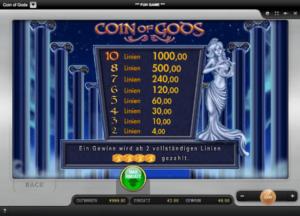 Coin of Gods Gewinntabelle