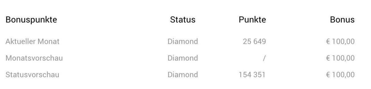 Stargames Platin Status Auszahlungsdauer