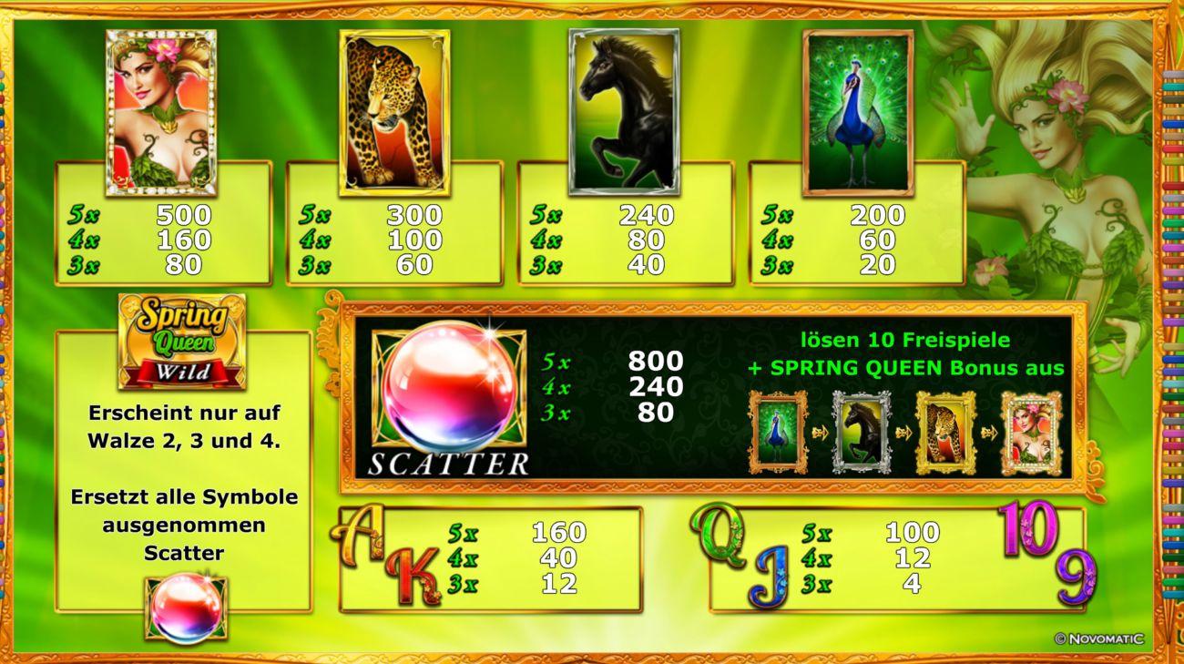 online casino echtgeld sizzling games