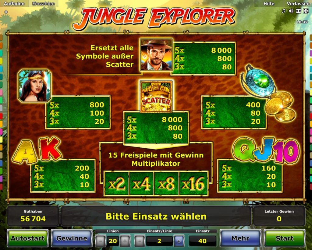 Jungle Explorer Gewinntabelle NovoLine