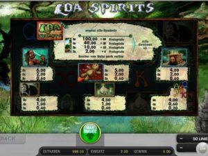 Loa Spirits Gewinntabelle