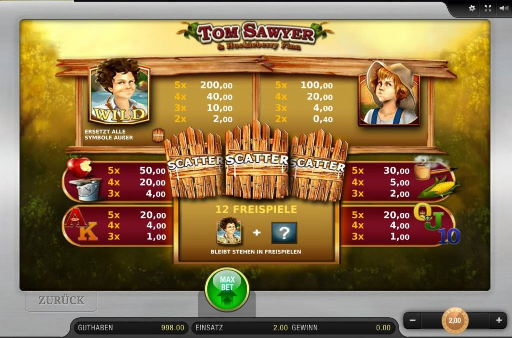 Tom Sawyer Gewinntabelle