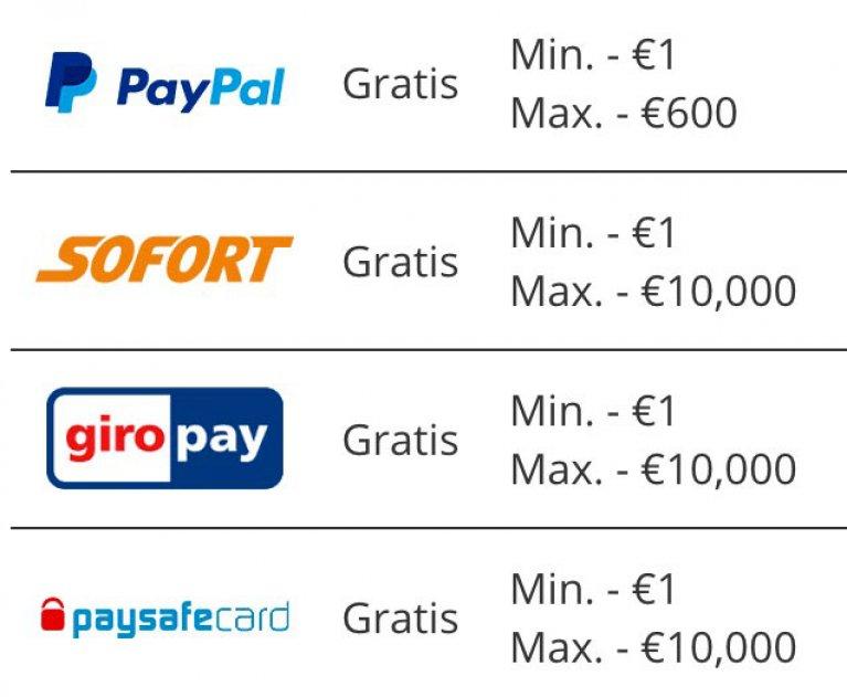 Minimale Einzahlung Casino Bonus
