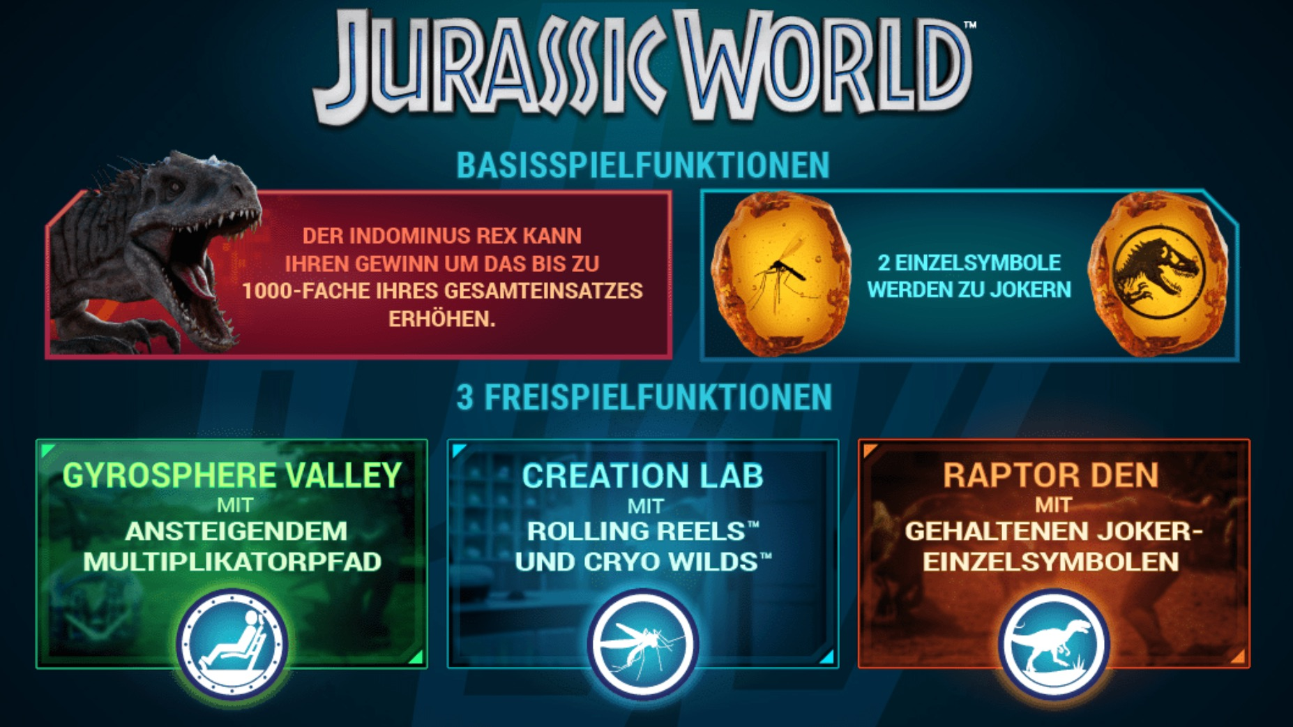 Jurassic World MicroGaming Spielautomat
